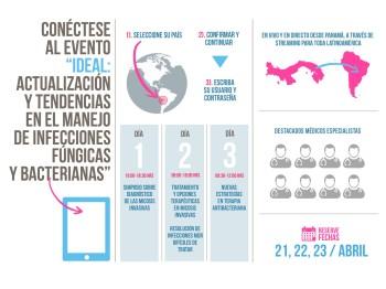 Infografia_Ideal
