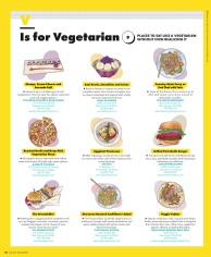 Vicente_Marti_Locale_Vegetarian_2020
